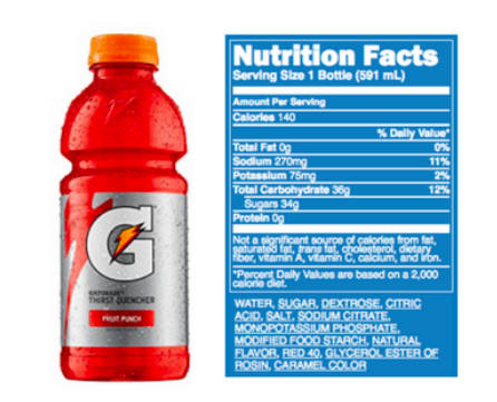 Gatorade sport drinks nutrition label