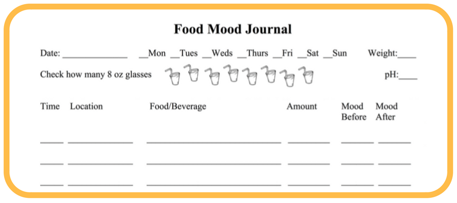 5 key benefits of keeping a food journal mira dessy ne